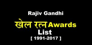 Rajiv Gandhi Khel RatnaAwards