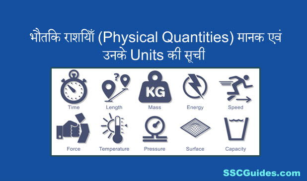 Physical Quantities, Standard and Unit in Hindi
