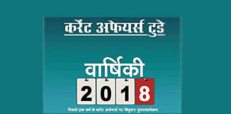 Drishti Yearly Current Affairs 2018 Magazine PDF