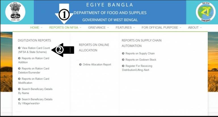 digital ration card list wb